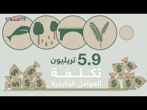 المغرب اليوم  - شاهد التكلفة الحقيقية لمصادر الطاقة التقليدية