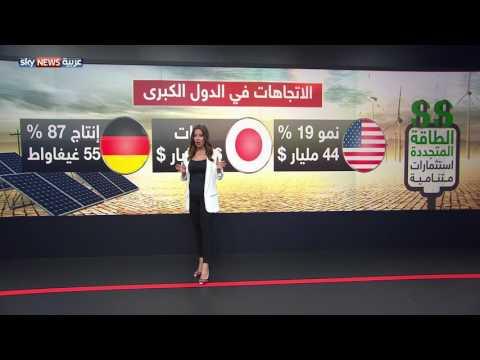 المغرب اليوم  - بالفيديو ارتفاع نسبة الاستثمار في الطاقة المتجددة حول العالم