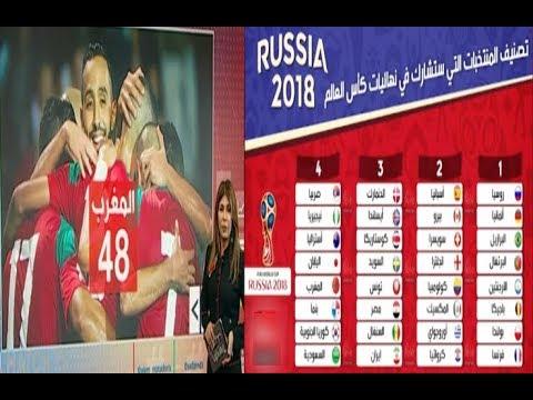 شاهد تصنيف الفيفا الأخير والمجموعة التي وُضع فيها المنتخب المغربي