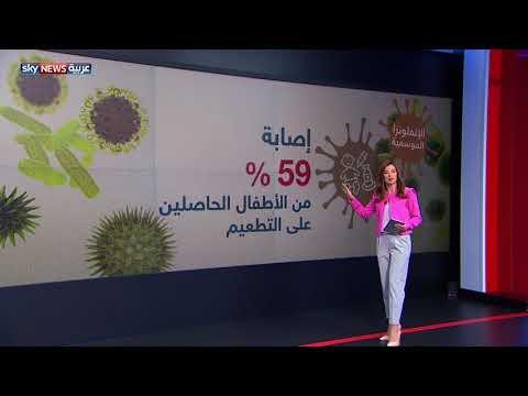 شاهد مخاطر وأعراض وطُرق الوقاية من الإنفلونزا الموسمية