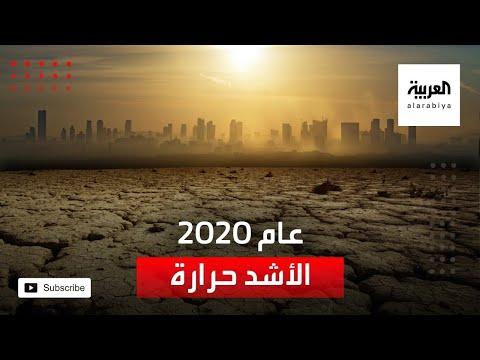 شاهد المنظمة العالمية للأرصاد الجوية تكشف أن 2020 أشد ثلاثة أعوام حرارة على الإطلاق